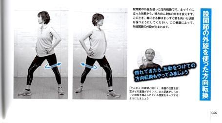 股関節の内旋&外旋