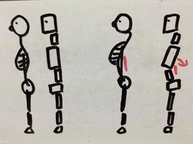 姿勢 スキー 腰痛