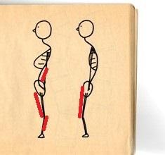 スキー 姿勢改善 重心