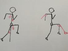 「内的運動量の一致 走る」の画像検索結果