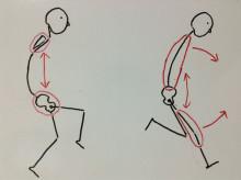 内的運動量の一致